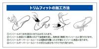 トリムフィットの加工方法.png