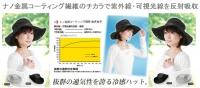 ナノコーティング幅広つば帽子1.jpg